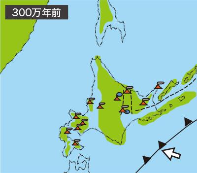 300万年前の北海道